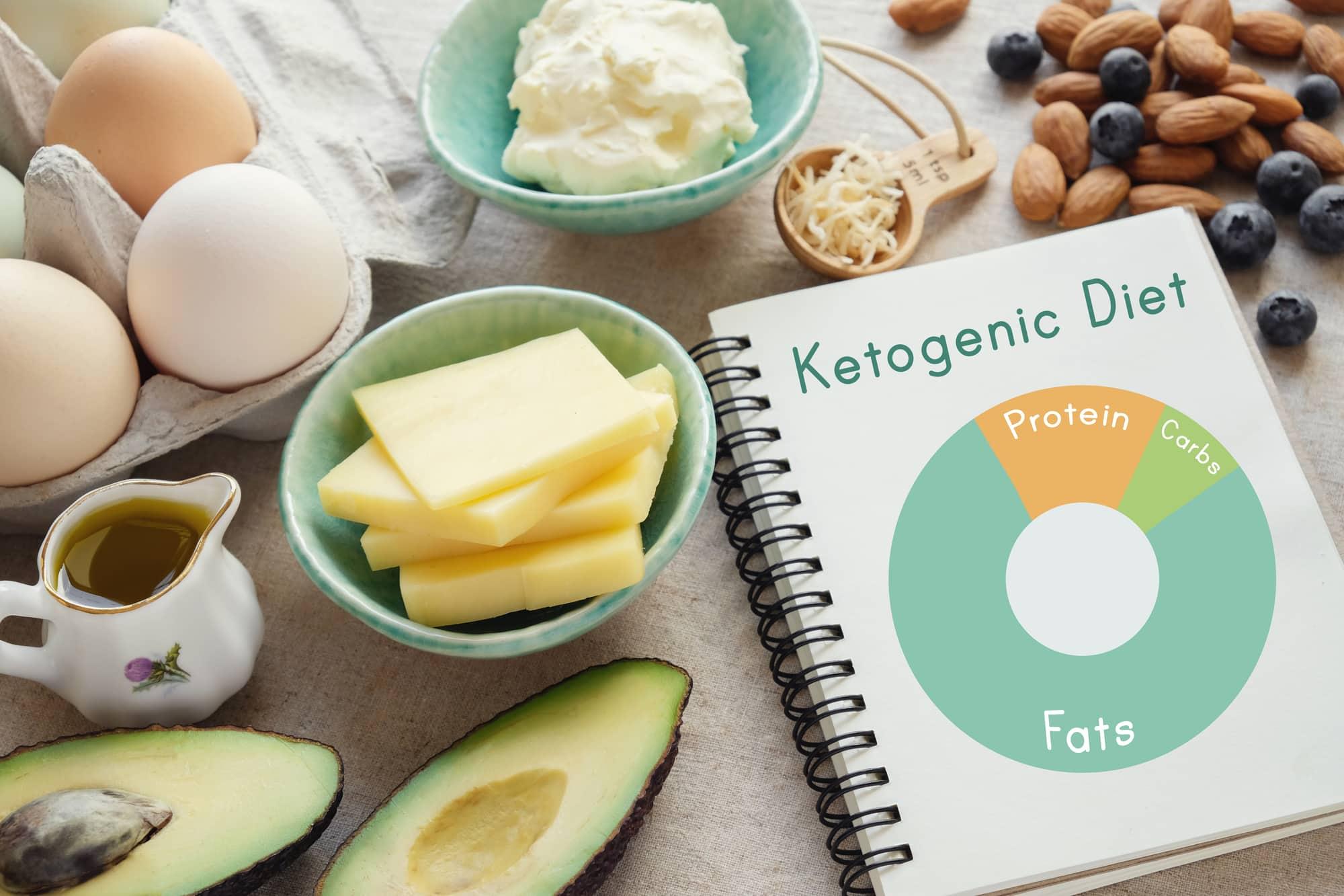 Symptome der ketogenen Ernährung